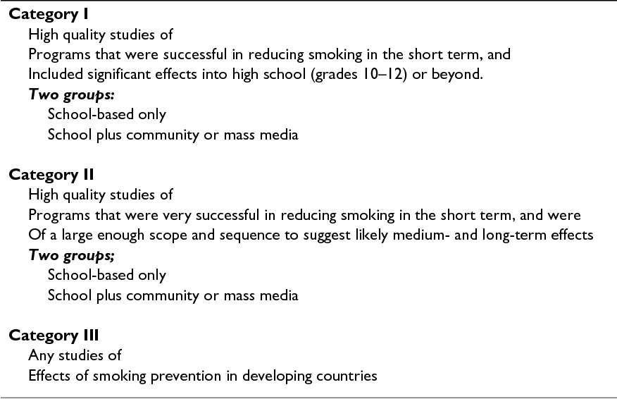 Long Term Effects Of Smoking >> School Based Smoking Prevention Programs With The Promise Of