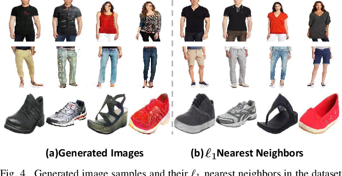 Pdf Visually Aware Fashion Recommendation And Design With Generative Image Models Semantic Scholar
