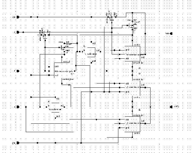Figure 5 from Design of 16T full adder circuit using 6TXNOR ... on