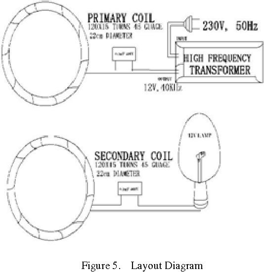 PDF] Wireless Power Transfer in 3 D Space - Semantic Scholar