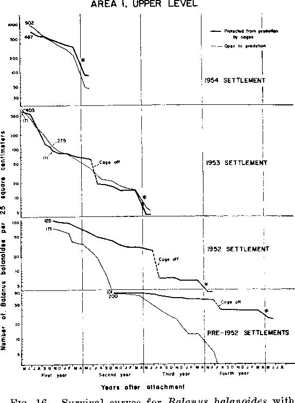 figure 16.6