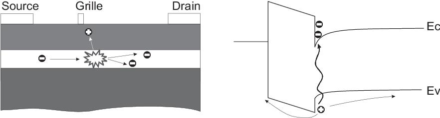 figure 4.10