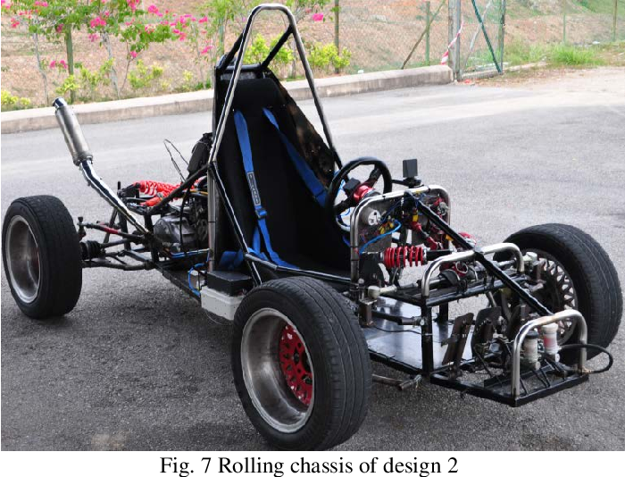 PDF] Design, Analysis and Fabrication of Chassis Frame for