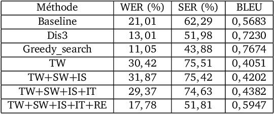Table 2 From Application D Un Algorithme De Traduction Statistique