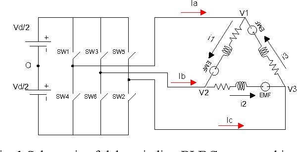 Modeling and fault analysis of BLDC motor based servo