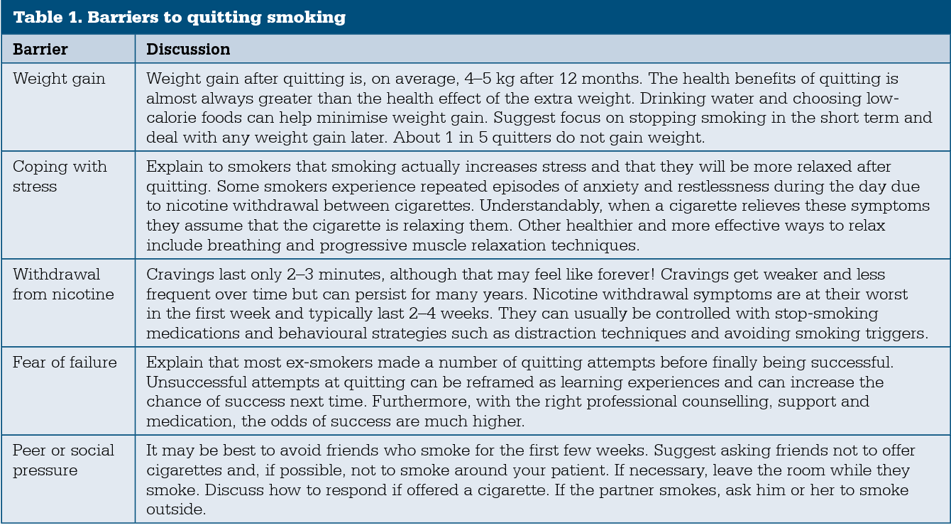 Table 1 from Tobacco smoking: options for helping smokers to