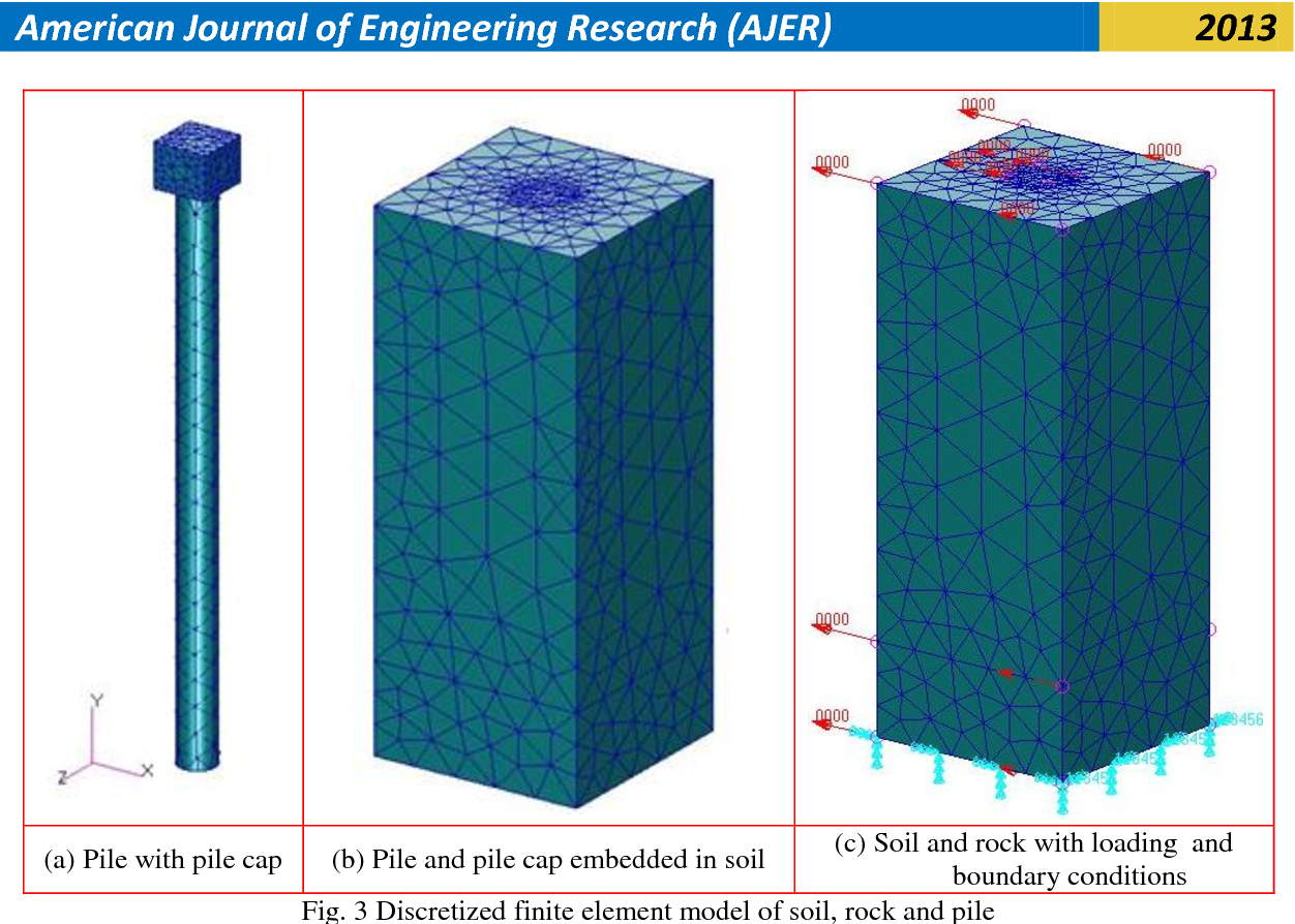 Figure 3 from Influence of Vertical Acceleration on Seismic