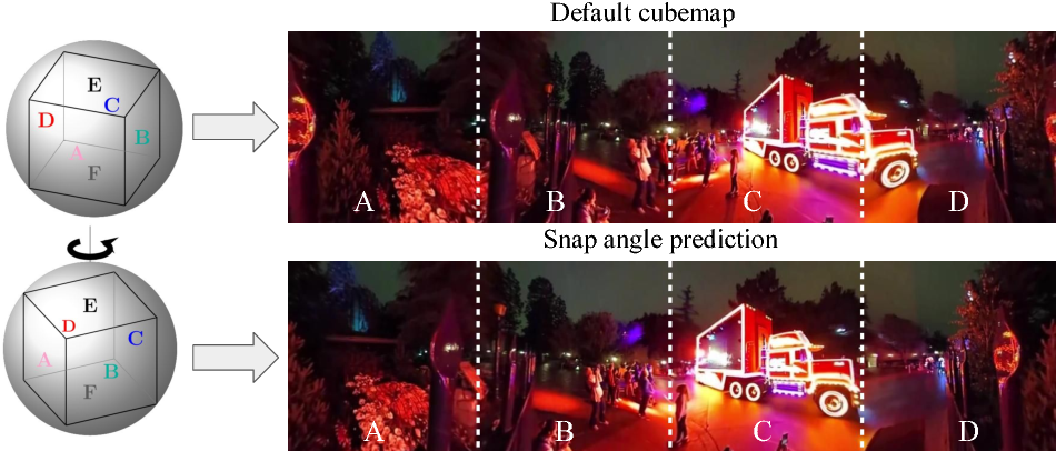 Figure 1 from Snap Angle Prediction for 360 ∘ Panoramas