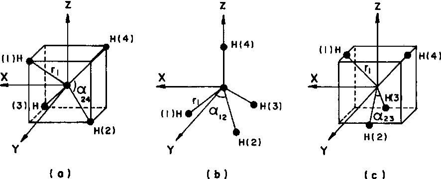 Figure 1 From The Polar Tensors Effective Charges And Separation Ratios Of Overlapped Bands In Methanes Semantic Scholar