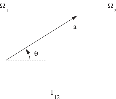 figure 567