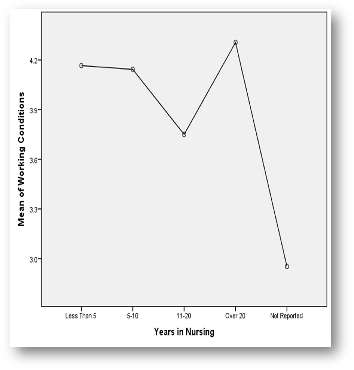 PDF] Assessing Nurses ' Safety Attitudes in Preventing