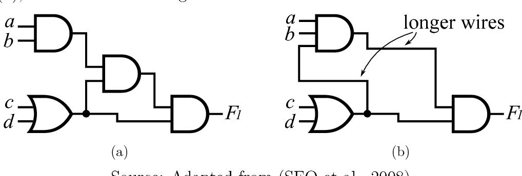 figure 1.2