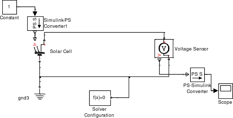 PDF] Design and Simulation of a Sun Tracking Solar Power