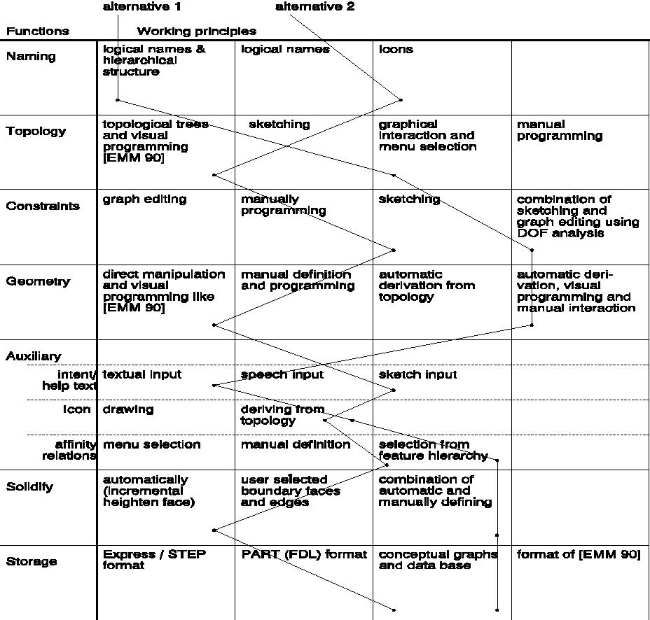 Interactive feature definition   Semantic Scholar