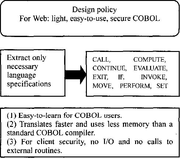COBOL Script: a business-oriented scripting language