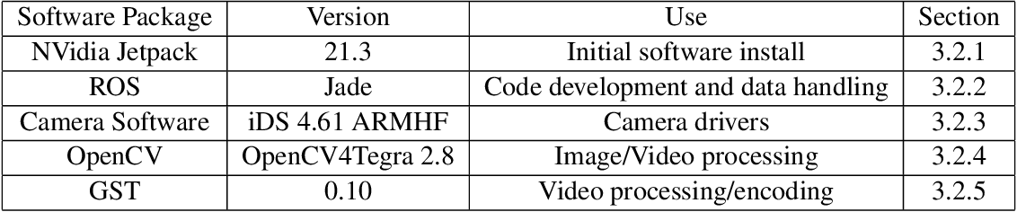 PDF] Design and Implementation of an Embedded H 264 Color