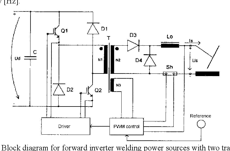 PDF] COATED ELECTRODE MANUAL-METAL ARC WELDING WITH HIGH ... on power inverter schematic, modified square wave inverter schematic, arc stabilizer schematic, honda 2000 watt inverter schematic, car inverter schematic, dc to 3 phase inverter schematic, plasma cutter schematic, igbt inverter schematic, pump schematic, tig inverter schematic, inverter circuit schematics,