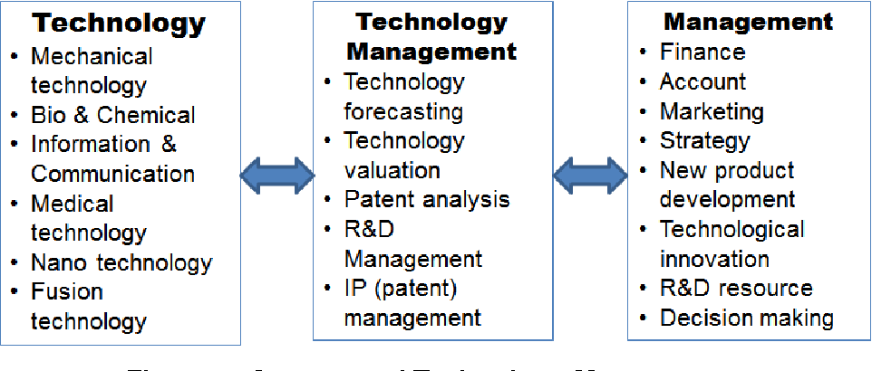 PDF] Patent Big Data Analysis by R Data Language for