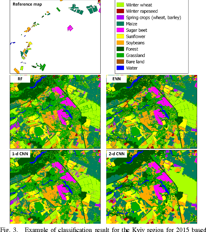 Figure 3 from Deep Learning Classification of Land Cover and