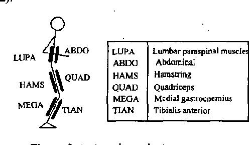 figure 2;4