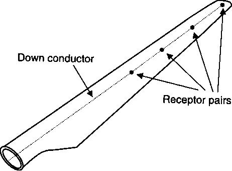 figure 15.18