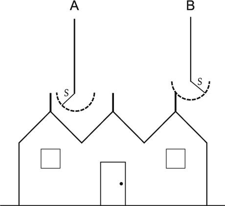 figure 17.4