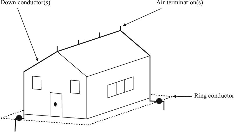 figure 17.15