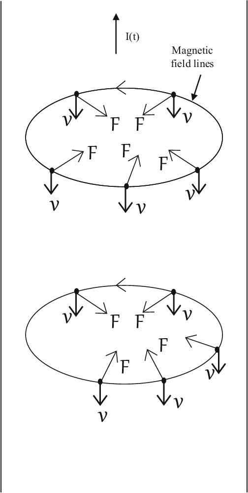 figure 20.6