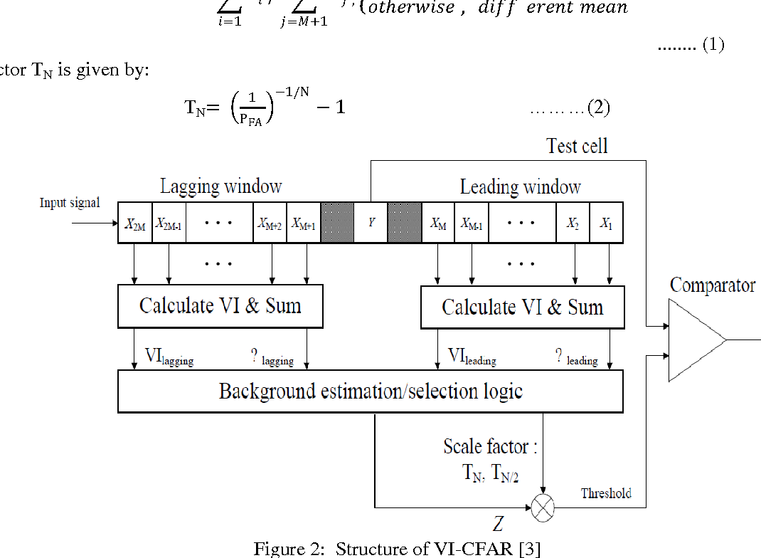 Figure 2 from Moving Target Detection Using VI-CFAR