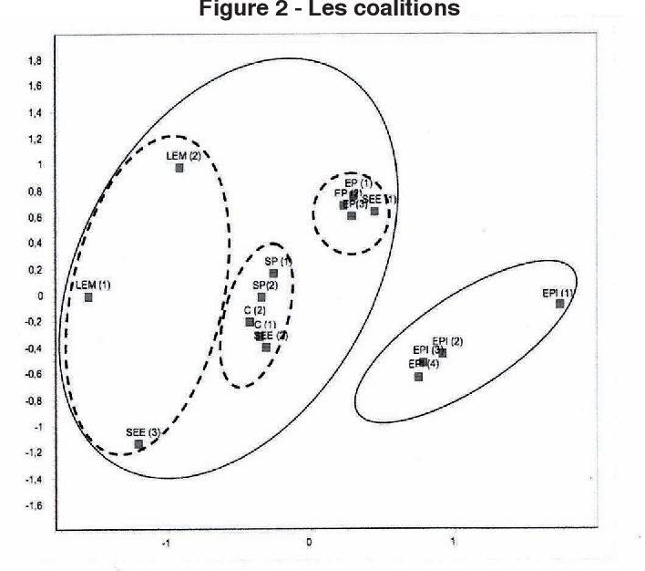 Figure 2 From Réglementer La Qualité De L Eau Potable Au