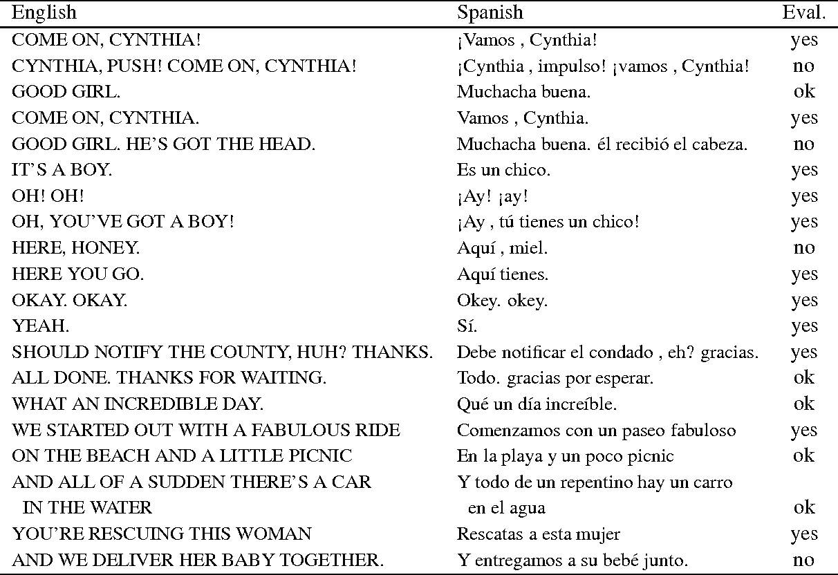 Table 20 from Lexicalist Machine Translation of Colloquial Text ...