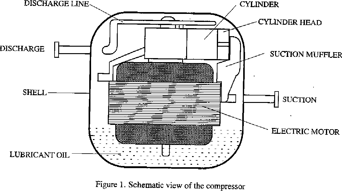 PDF] Thermal Analysis of a Hermetic Reciprocating Compressor