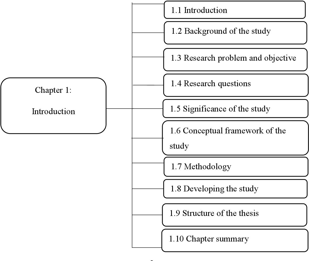 Pdf An Examination Of Business Leadership In Sri Lanka Cultural Modelling Of Sustainability Leadership Semantic Scholar