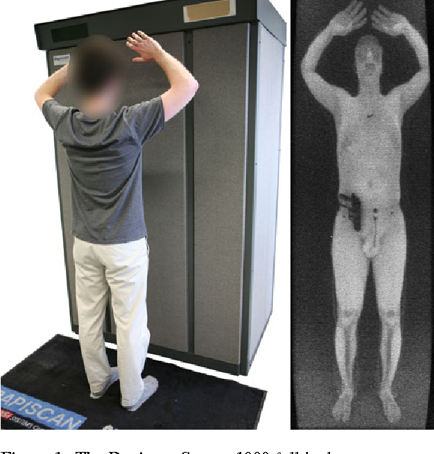 Airport body scanners