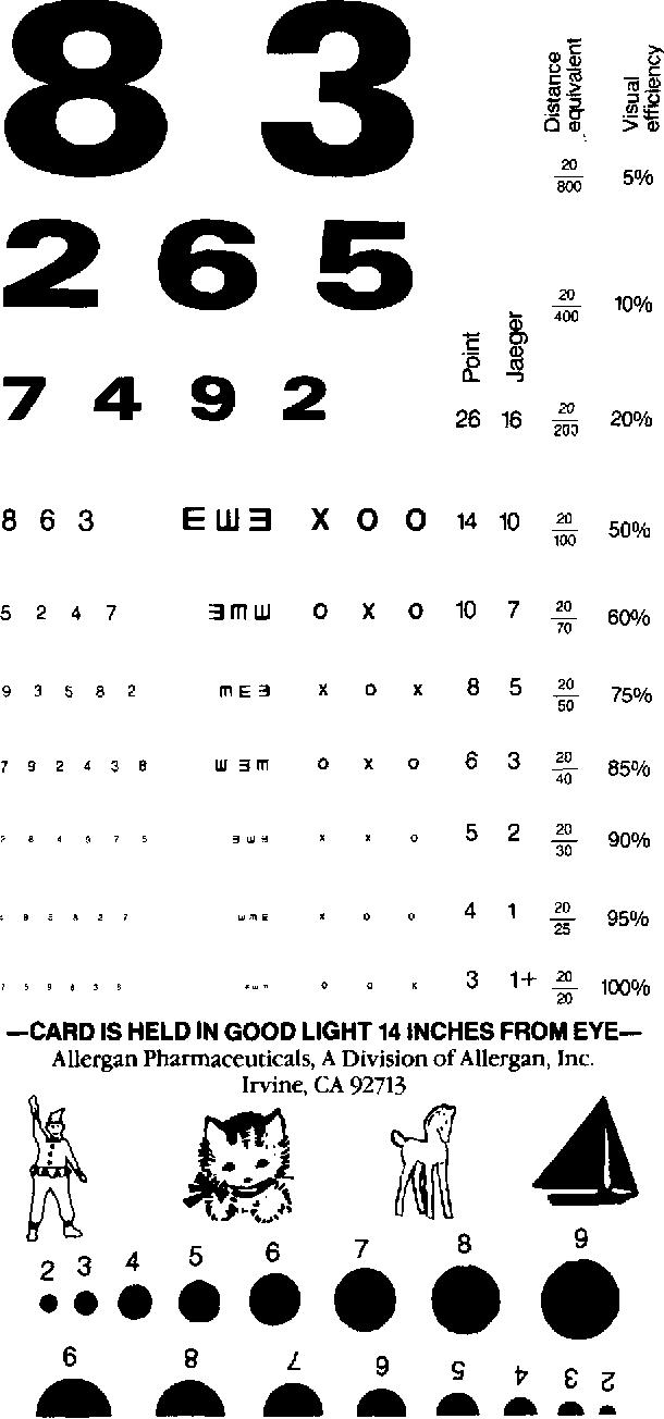 graphic regarding Rosenbaum Chart Printable referred to as Caution upon inaccurate Rosenbaum playing cards for screening around