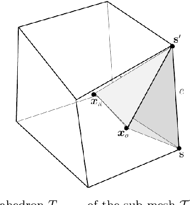 Vertex-centred discretization of multiphase compositional