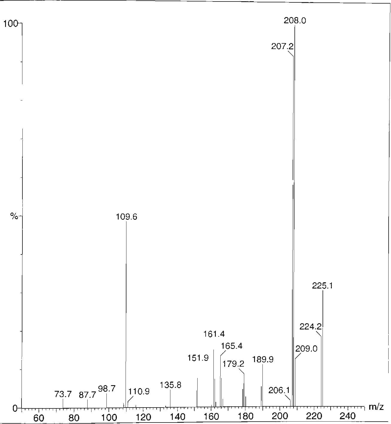 figure 4.15