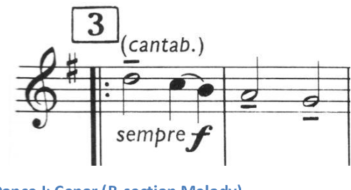 Figure 20 from Sir Andrzej Panufnik: music and migration