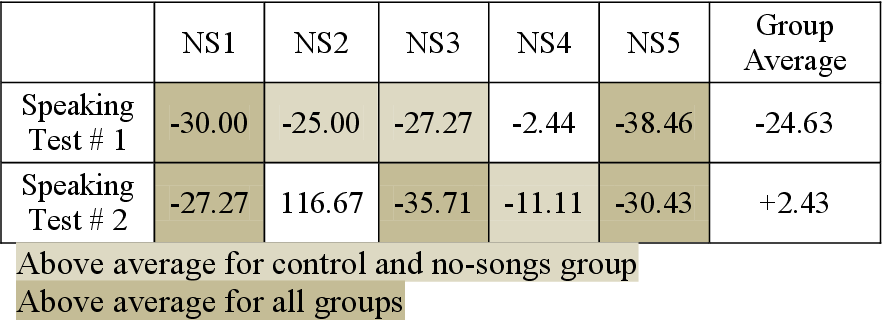 table 4.39