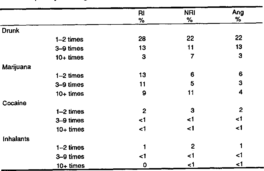 table 2-4
