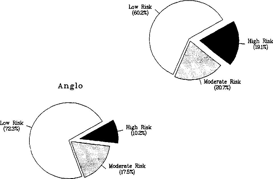 figure 2-2