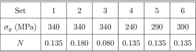 table 3.7