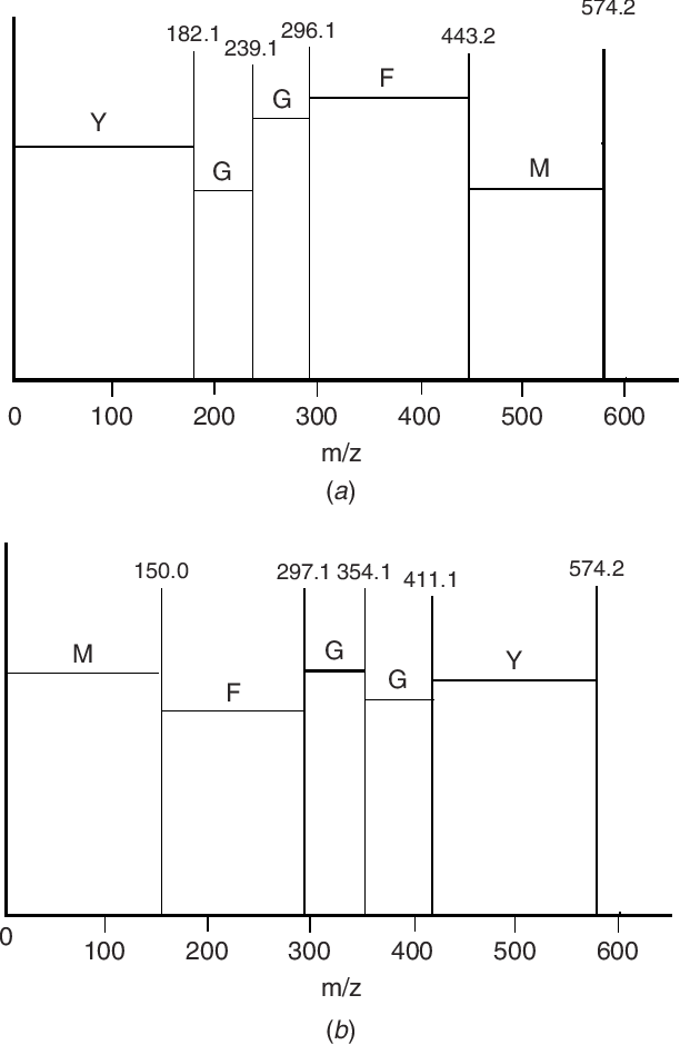 figure 8.20