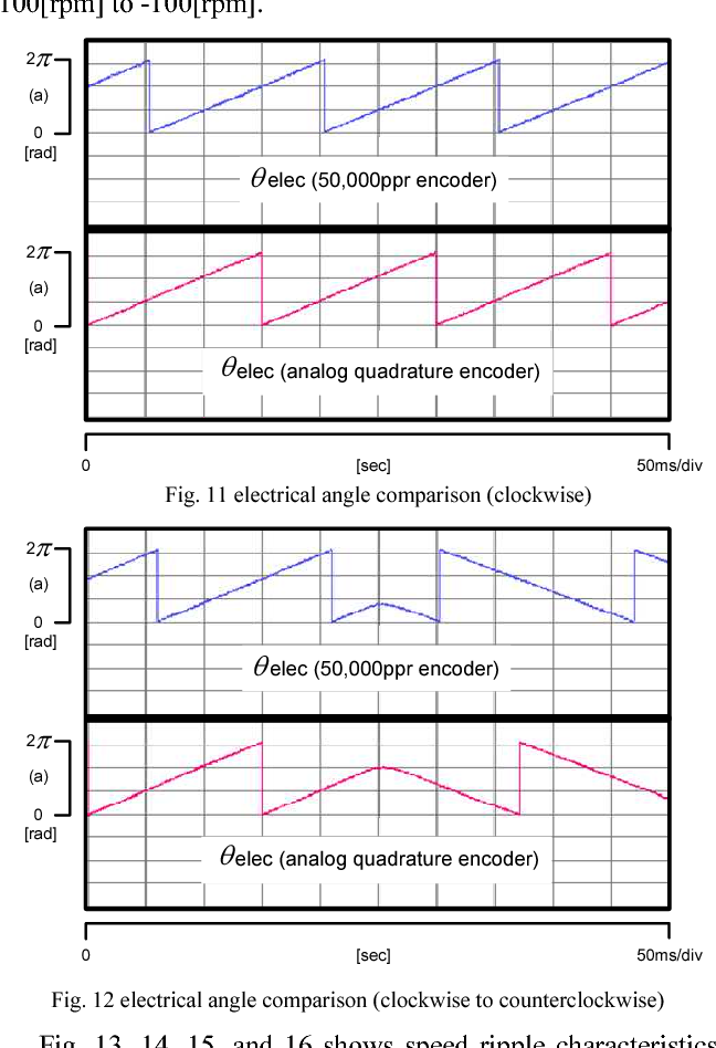 Ultra precise position estimation of servomotor using analog