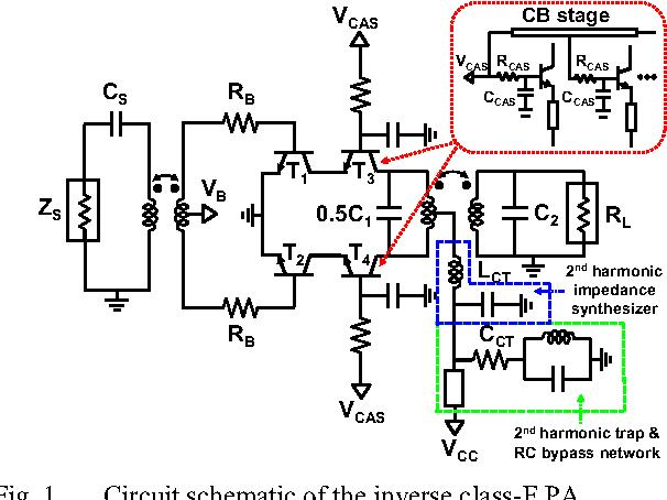 An X-band inverse class-F SiGe HBT cascode power amplifier