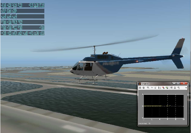 System simulation approach for helicopter autopilot