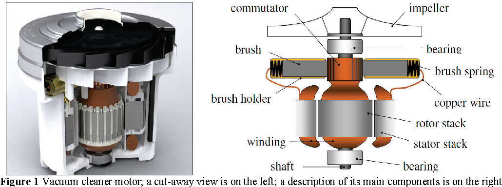 Figure 1 from THERMAL MODEL OF THROUGH FLOW UNIVERSAL MOTOR