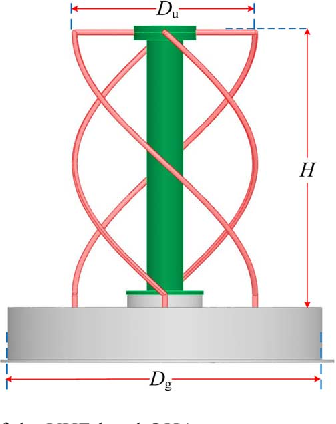 Figure 3 from Compact Design of Triple-Band Circularly