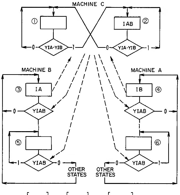 figure 6,6