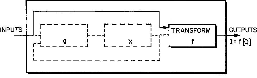 figure 3.22